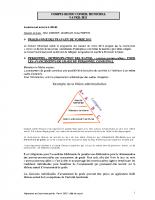 Conseil municipal du 09 04 2013